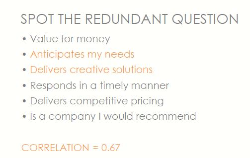 Redundant Questions 2