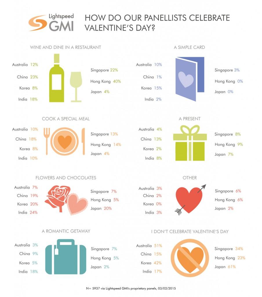 ValentinesDay_2015_APAC_wide