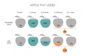 ApplePay_infographic