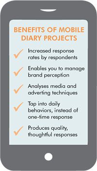 Benefits_MobileDiaryProject.png