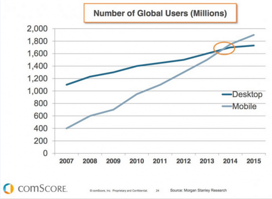 Digital Marketing_Marketing Research
