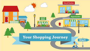 Your Shopping Journey