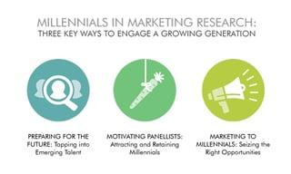 MarketingToMillenials_4.jpg