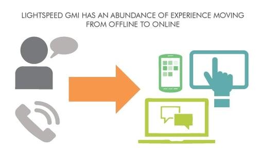Offline_to_online_research
