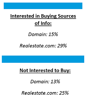 AU housing market3