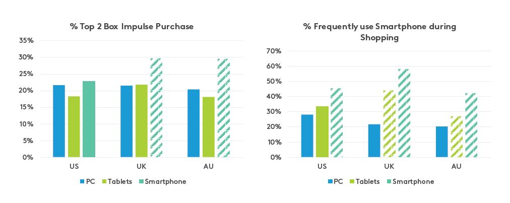 consumerschanging5
