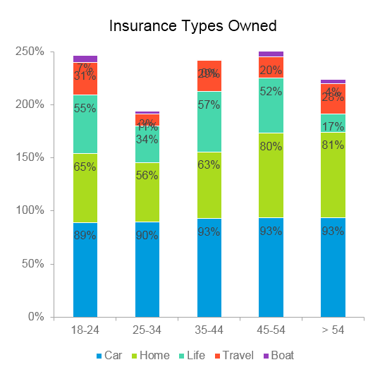 insurance chart1.png
