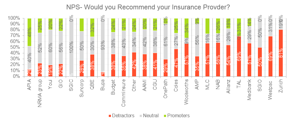 insurance chart4.png