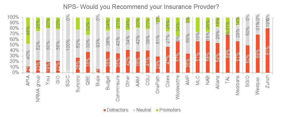 insurance chart4.png